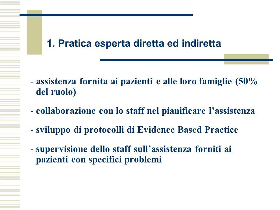1. Pratica esperta diretta ed indiretta -assistenza fornita ai pazienti e alle loro famiglie (50% del ruolo) -collaborazione con lo staff nel pianific