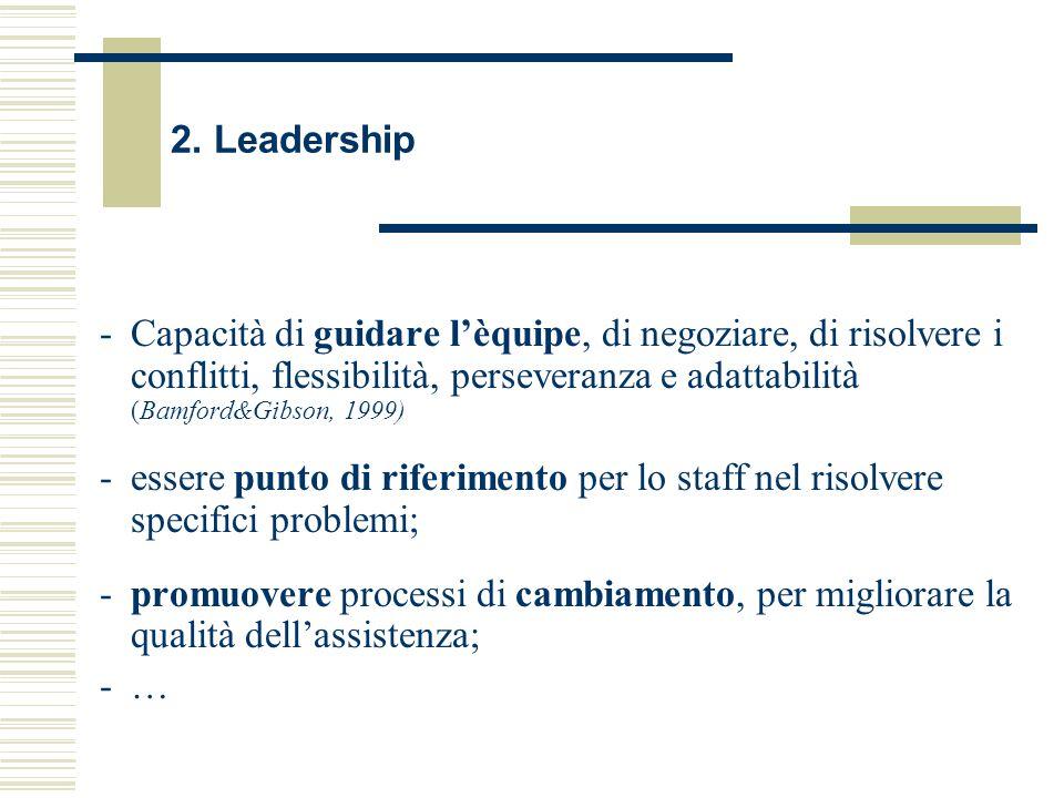 2. Leadership -Capacità di guidare lèquipe, di negoziare, di risolvere i conflitti, flessibilità, perseveranza e adattabilità (Bamford&Gibson, 1999) -