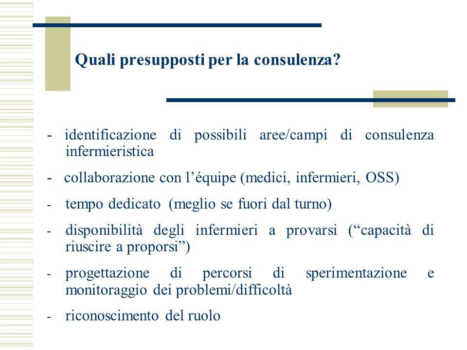 Quali presupposti per la consulenza? - identificazione di possibili aree/campi di consulenza infermieristica - collaborazione con léquipe (medici, inf