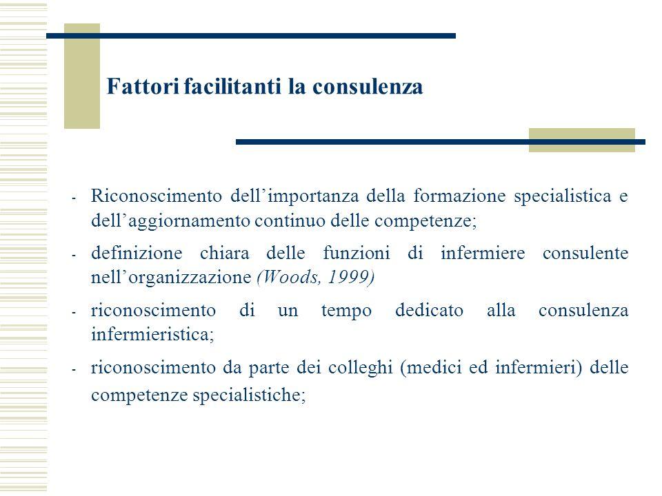Fattori facilitanti la consulenza - Riconoscimento dellimportanza della formazione specialistica e dellaggiornamento continuo delle competenze; - defi