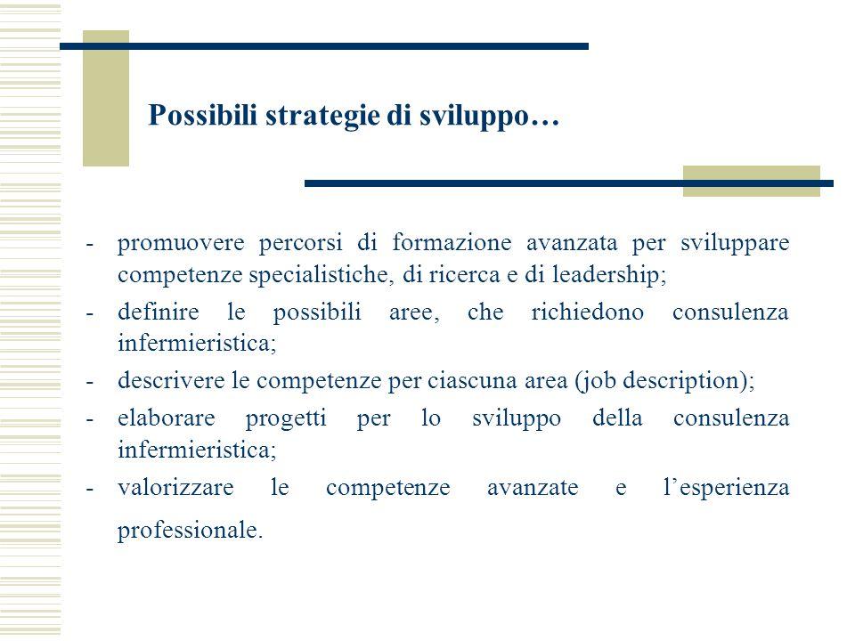 Possibili strategie di sviluppo… -promuovere percorsi di formazione avanzata per sviluppare competenze specialistiche, di ricerca e di leadership; -de
