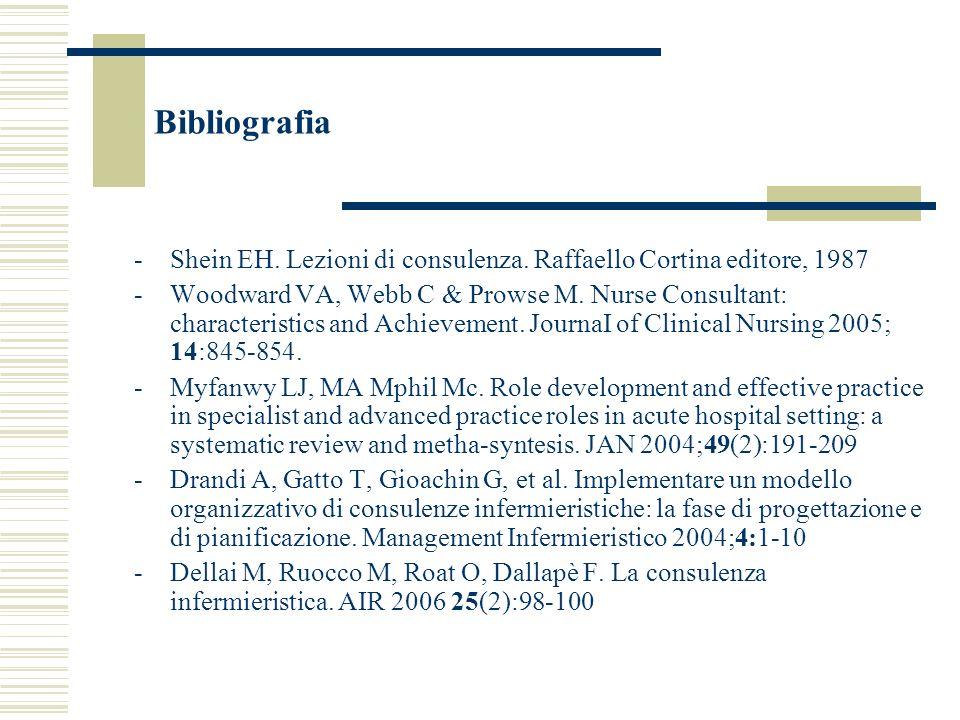 Bibliografia -Shein EH. Lezioni di consulenza. Raffaello Cortina editore, 1987 -Woodward VA, Webb C & Prowse M. Nurse Consultant: characteristics and