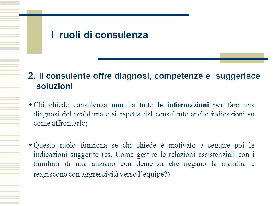 I ruoli di consulenza Chi chiede consulenza non ha tutte le informazioni per fare una diagnosi del problema e si aspetta dal consulente anche indicazi