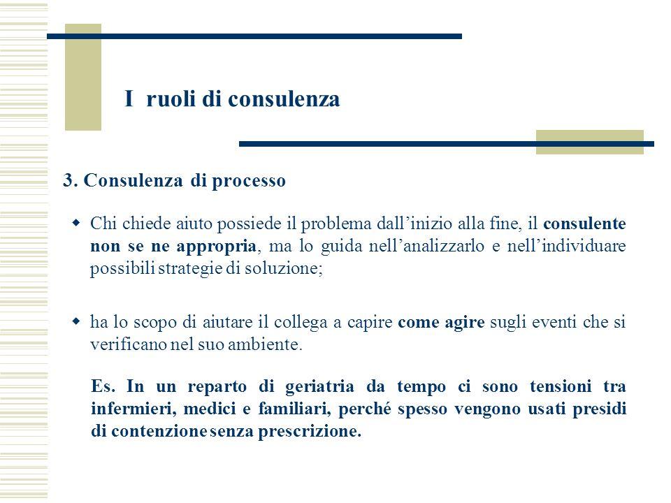 3. Consulenza di processo Chi chiede aiuto possiede il problema dallinizio alla fine, il consulente non se ne appropria, ma lo guida nellanalizzarlo e