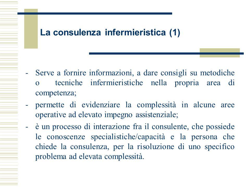 La consulenza infermieristica (1) Serve a fornire informazioni, a dare consigli su metodiche o tecniche infermieristiche nella propria area di compet