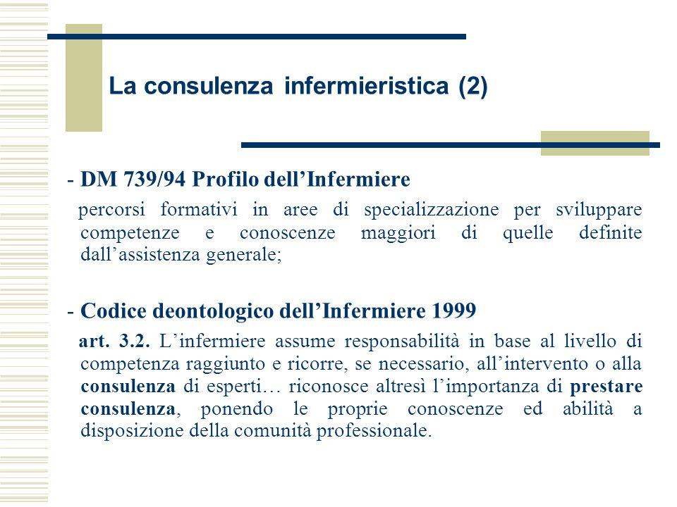 La consulenza infermieristica (2) -DM 739/94 Profilo dellInfermiere percorsi formativi in aree di specializzazione per sviluppare competenze e conosce