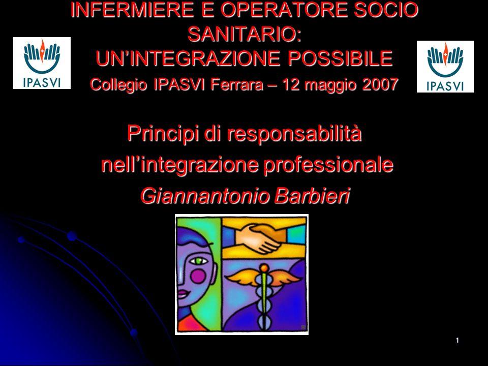 1 INFERMIERE E OPERATORE SOCIO SANITARIO: UNINTEGRAZIONE POSSIBILE Collegio IPASVI Ferrara – 12 maggio 2007 Principi di responsabilità nellintegrazion