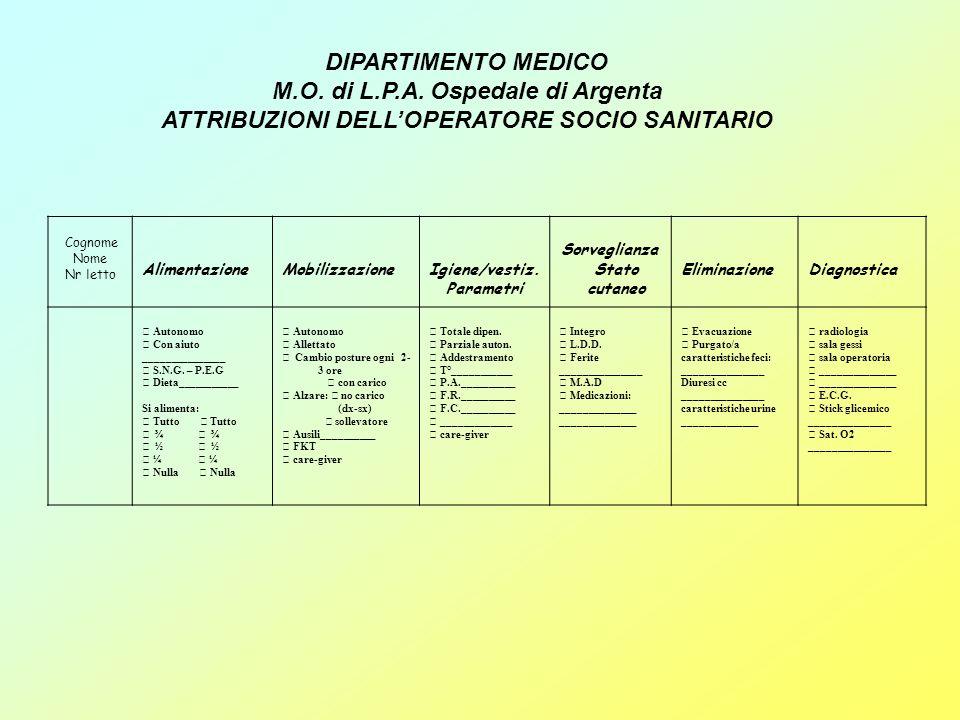 DIPARTIMENTO MEDICO M.O. di L.P.A. Ospedale di Argenta ATTRIBUZIONI DELLOPERATORE SOCIO SANITARIO Cognome Nome Nr letto AlimentazioneMobilizzazioneIgi