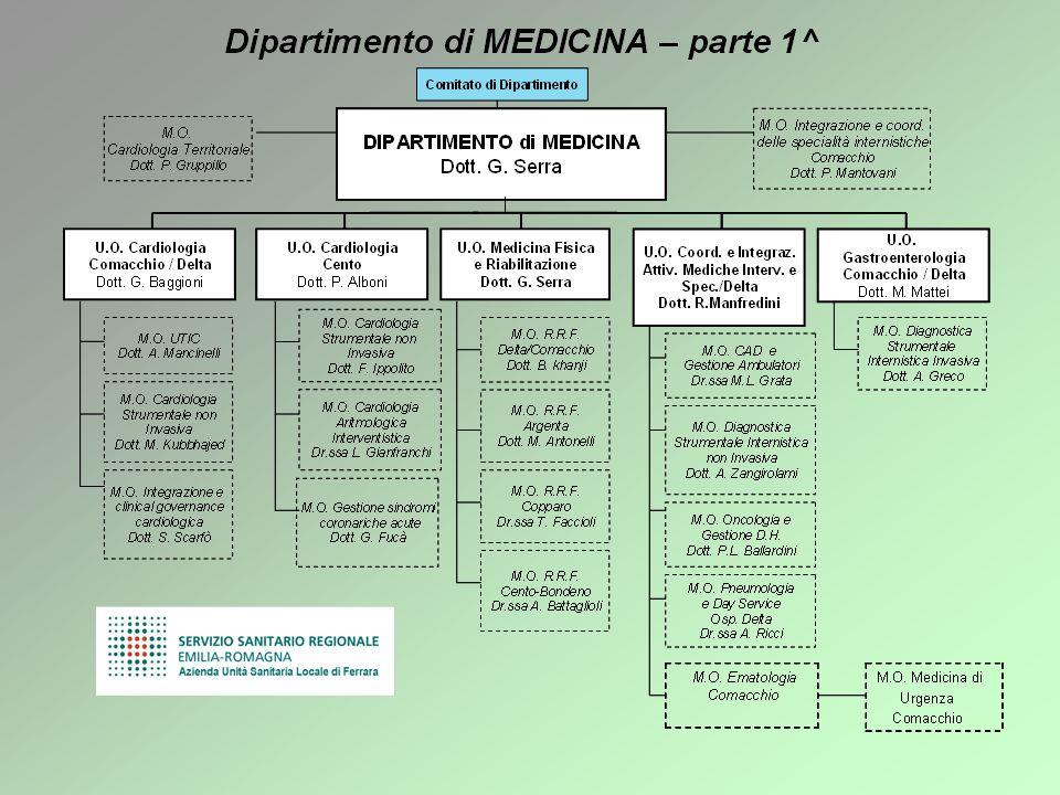 DIPARTIMENTO di MEDICINA Dott.G. Serra U.O. Medicina Cento Prot.