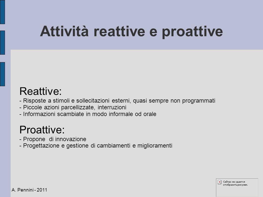 Attività reattive e proattive Reattive: - Risposte a stimoli e sollecitazioni esterni, quasi sempre non programmati - Piccole azioni parcellizzate, in