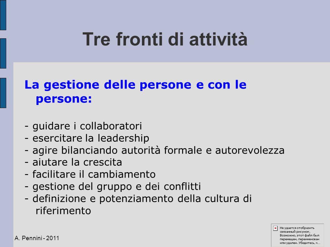 Tre fronti di attività La gestione delle persone e con le persone: - guidare i collaboratori - esercitare la leadership - agire bilanciando autorità f