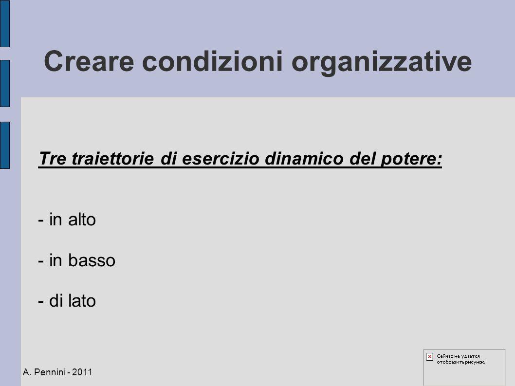 Creare condizioni organizzative Tre traiettorie di esercizio dinamico del potere: - in alto - in basso - di lato A. Pennini - 2011