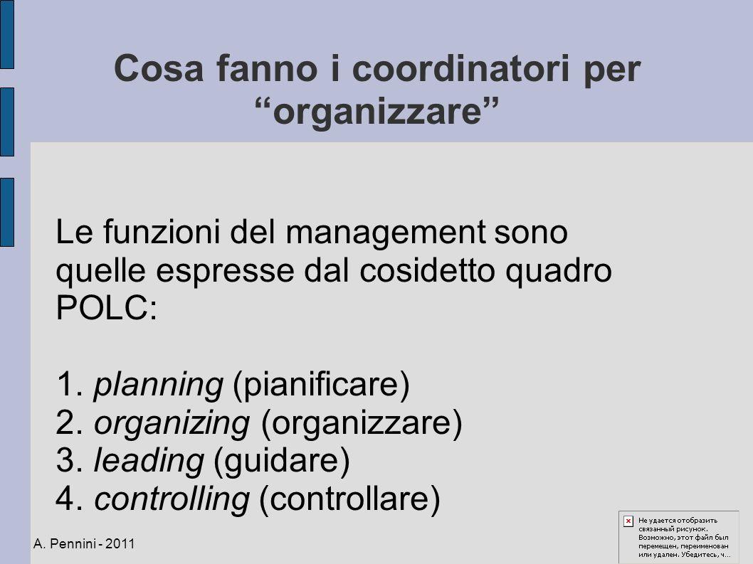 Cosa fanno i coordinatori per organizzare Le funzioni del management sono quelle espresse dal cosidetto quadro POLC: 1. planning (pianificare) 2. orga
