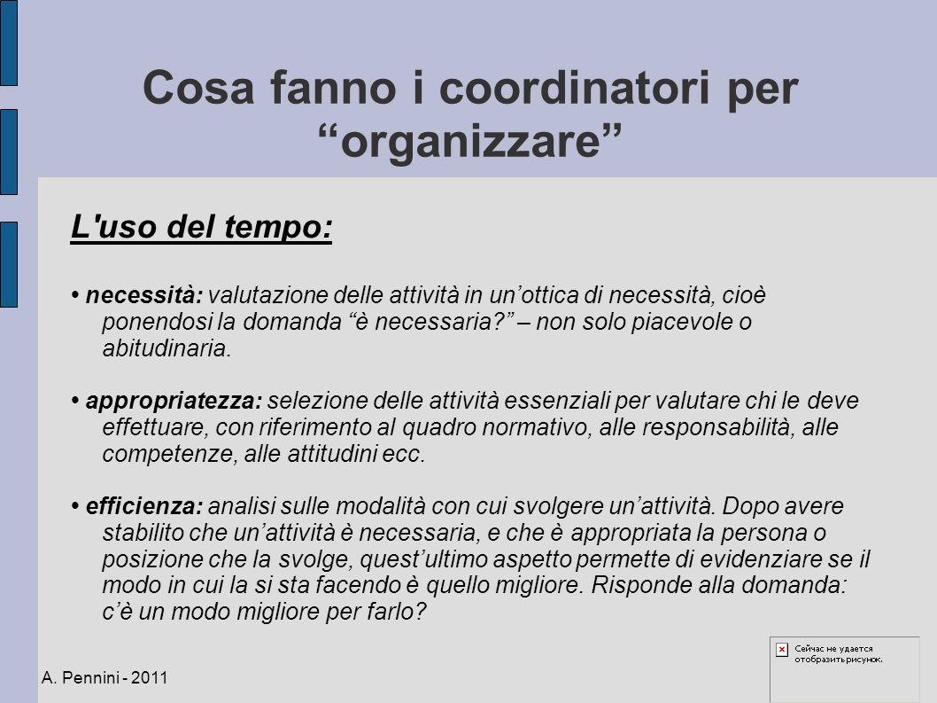 Cosa fanno i coordinatori per organizzare L'uso del tempo: necessità: valutazione delle attività in unottica di necessità, cioè ponendosi la domanda è
