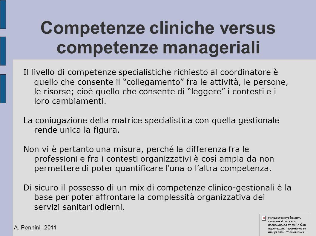 Competenze cliniche versus competenze manageriali Il livello di competenze specialistiche richiesto al coordinatore è quello che consente il collegame