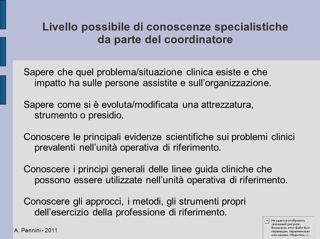 Livello possibile di conoscenze specialistiche da parte del coordinatore Sapere che quel problema/situazione clinica esiste e che impatto ha sulle per