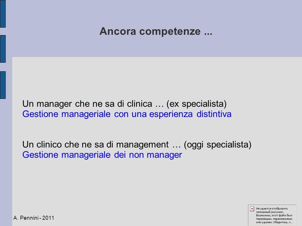 Ancora competenze... Un manager che ne sa di clinica … (ex specialista) Gestione manageriale con una esperienza distintiva Un clinico che ne sa di man