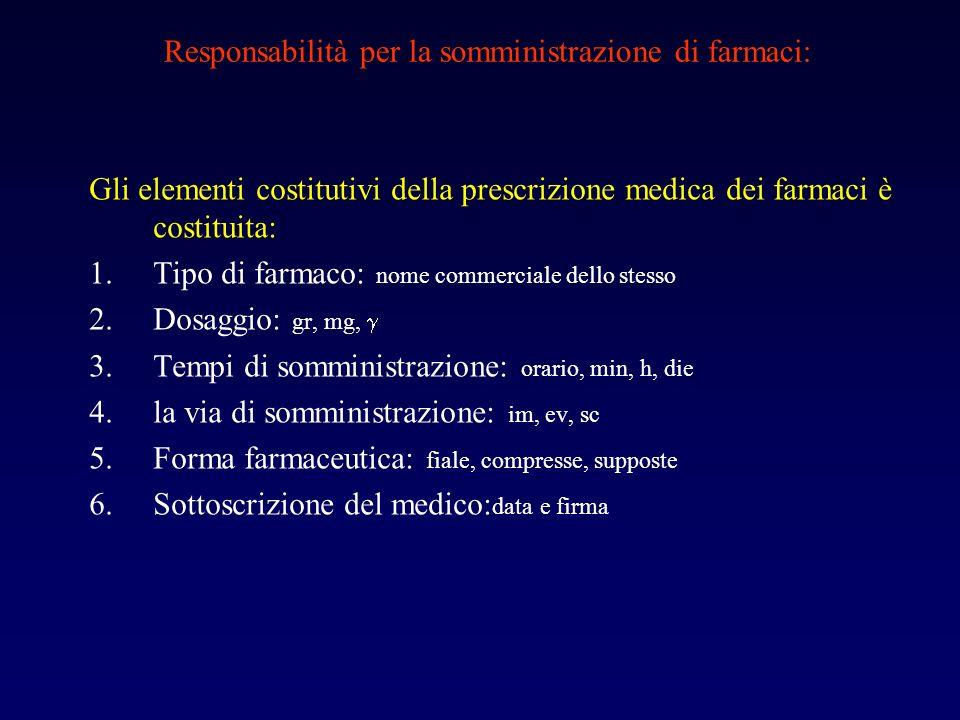 Responsabilità per la somministrazione di farmaci: Gli elementi costitutivi della prescrizione medica dei farmaci è costituita: 1.Tipo di farmaco: nom