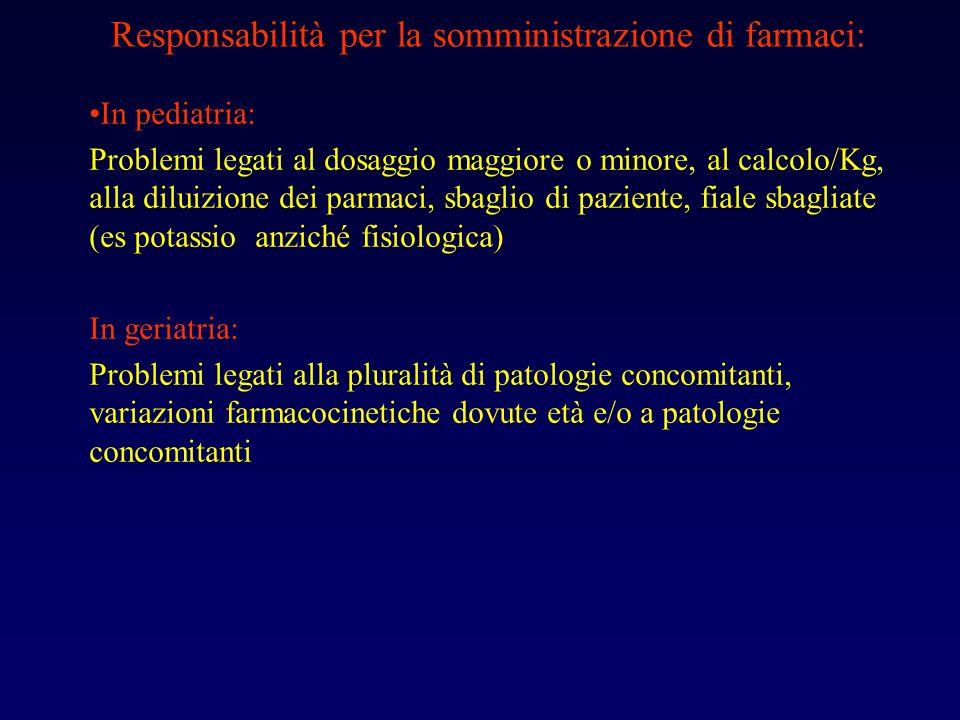 Responsabilità per la somministrazione di farmaci: In pediatria: Problemi legati al dosaggio maggiore o minore, al calcolo/Kg, alla diluizione dei par
