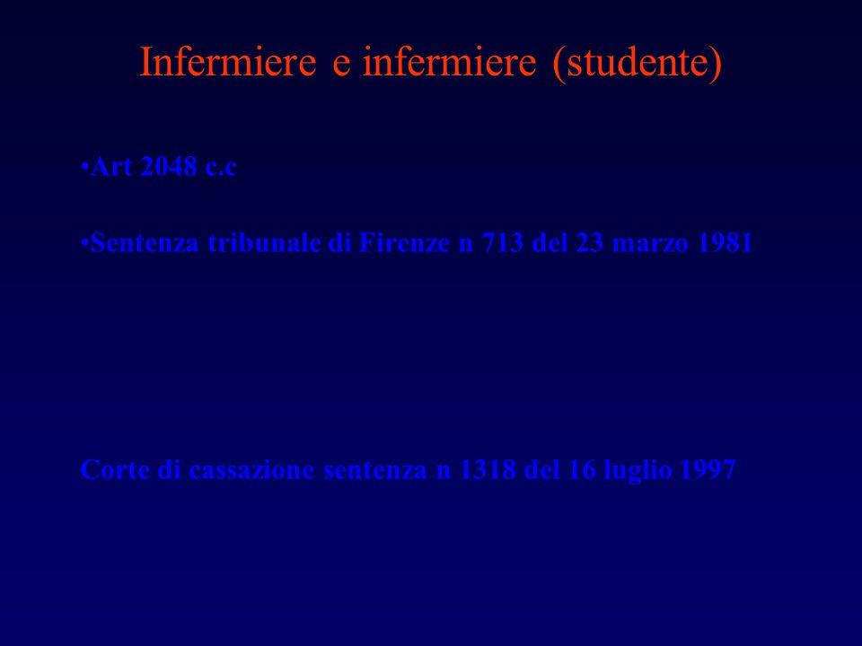 Infermiere e infermiere (studente) Art 2048 c.c Sentenza tribunale di Firenze n 713 del 23 marzo 1981 Corte di cassazione sentenza n 1318 del 16 lugli