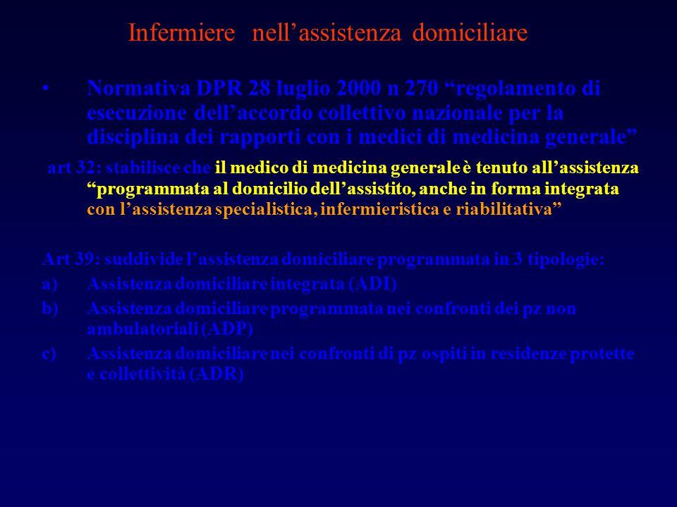 Infermiere nellassistenza domiciliare Normativa DPR 28 luglio 2000 n 270 regolamento di esecuzione dellaccordo collettivo nazionale per la disciplina