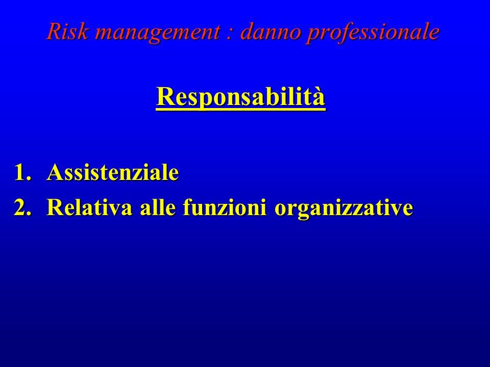 Risk management : danno professionale Responsabilità 1.Assistenziale 2.Relativa alle funzioni organizzative