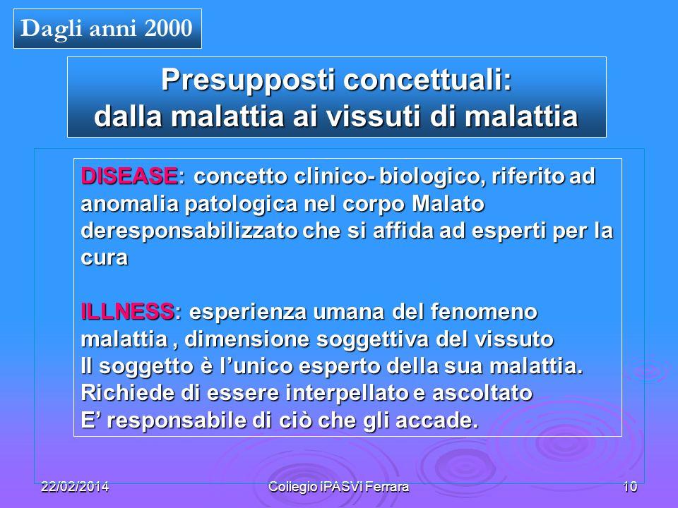 22/02/2014Collegio IPASVI Ferrara10 Presupposti concettuali: dalla malattia ai vissuti di malattia Dagli anni 2000 DISEASE: concetto clinico- biologic
