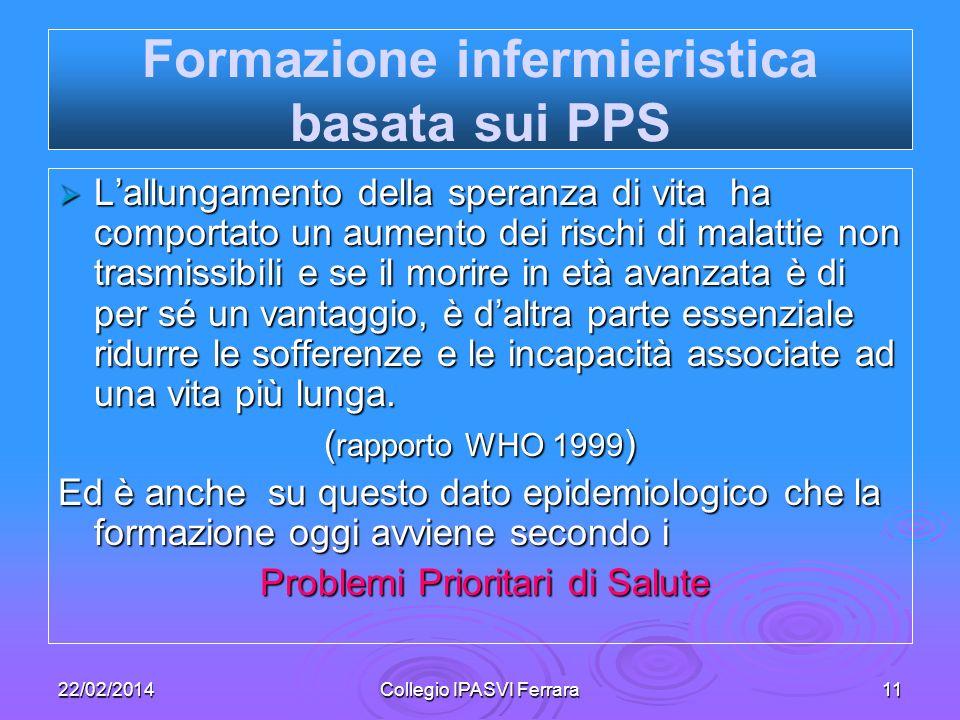 22/02/2014Collegio IPASVI Ferrara11 Lallungamento della speranza di vita ha comportato un aumento dei rischi di malattie non trasmissibili e se il mor