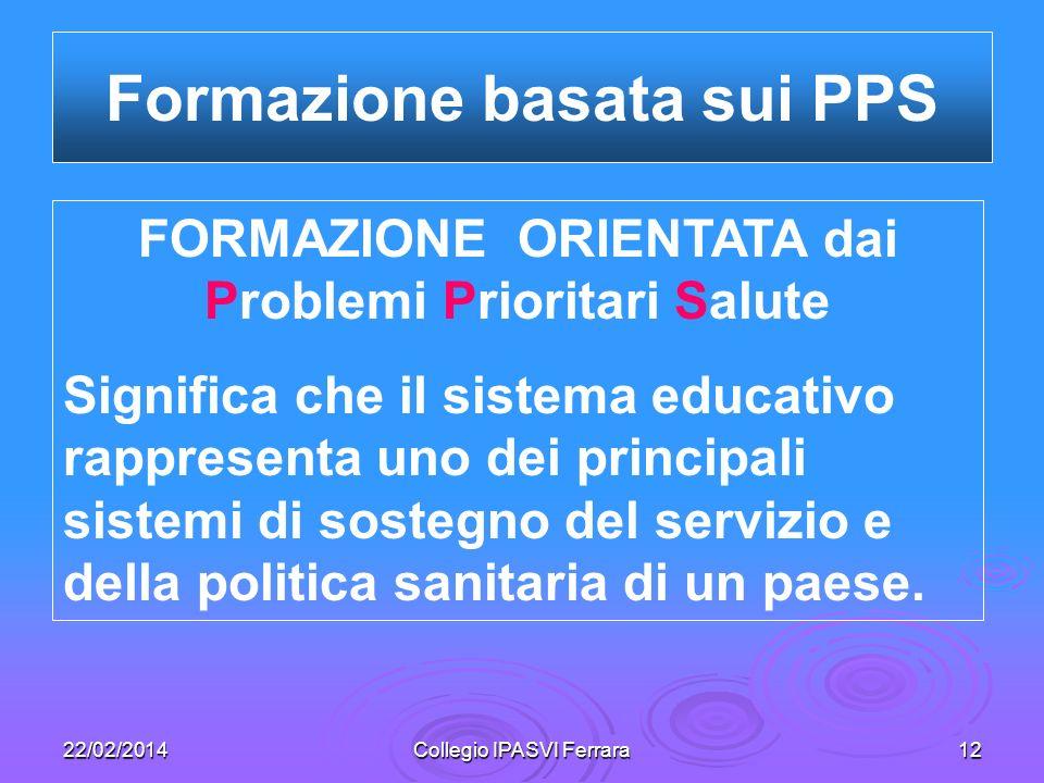 22/02/2014Collegio IPASVI Ferrara12 Formazione basata sui PPS FORMAZIONE ORIENTATA dai Problemi Prioritari Salute Significa che il sistema educativo r