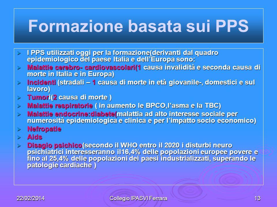 22/02/2014Collegio IPASVI Ferrara13 I PPS utilizzati oggi per la formazione(derivanti dal quadro epidemiologico del paese Italia e dellEuropa sono: I