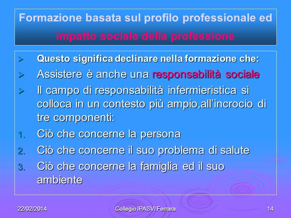 22/02/2014Collegio IPASVI Ferrara14 Questo significa declinare nella formazione che: Questo significa declinare nella formazione che: Assistere è anch
