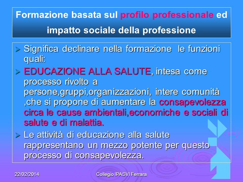 22/02/2014Collegio IPASVI Ferrara15 Significa declinare nella formazione le funzioni quali: Significa declinare nella formazione le funzioni quali: ED