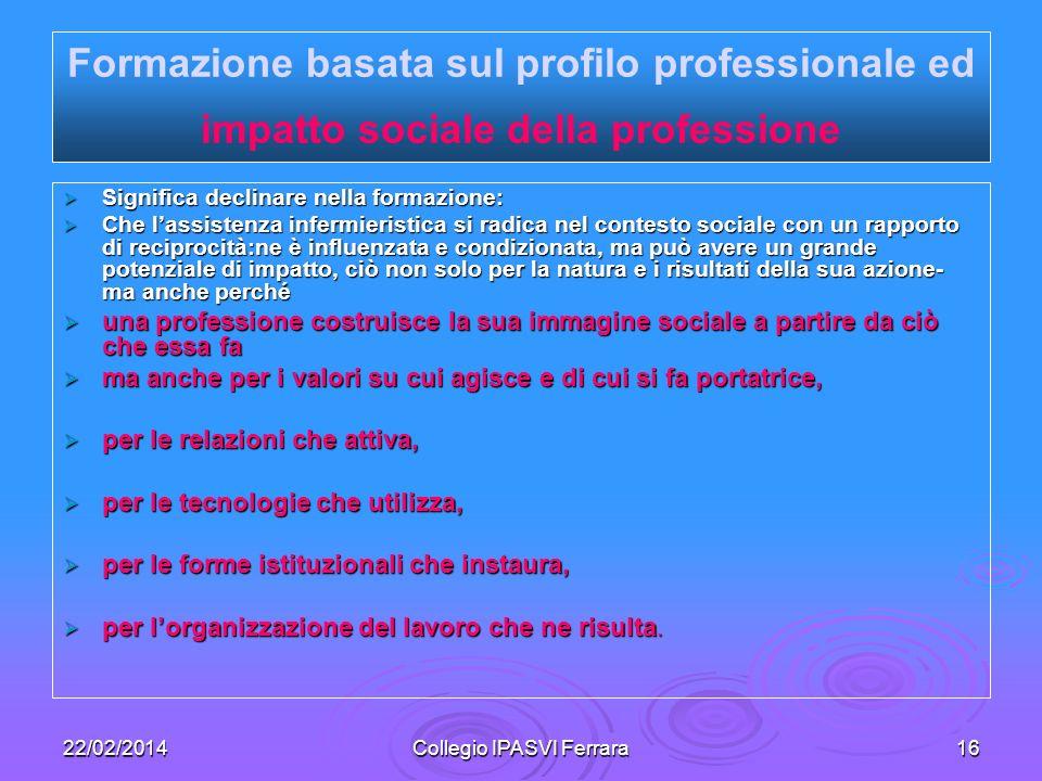 22/02/2014Collegio IPASVI Ferrara16 Significa declinare nella formazione: Significa declinare nella formazione: Che lassistenza infermieristica si rad