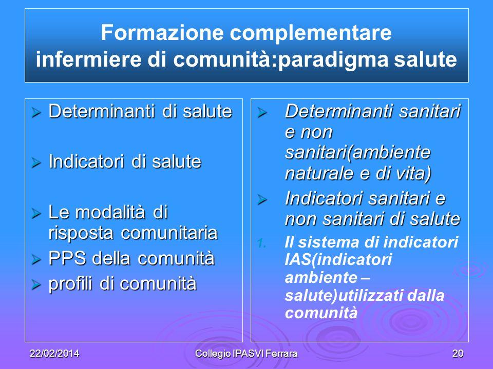 22/02/2014Collegio IPASVI Ferrara20 Determinanti di salute Determinanti di salute Indicatori di salute Indicatori di salute Le modalità di risposta co