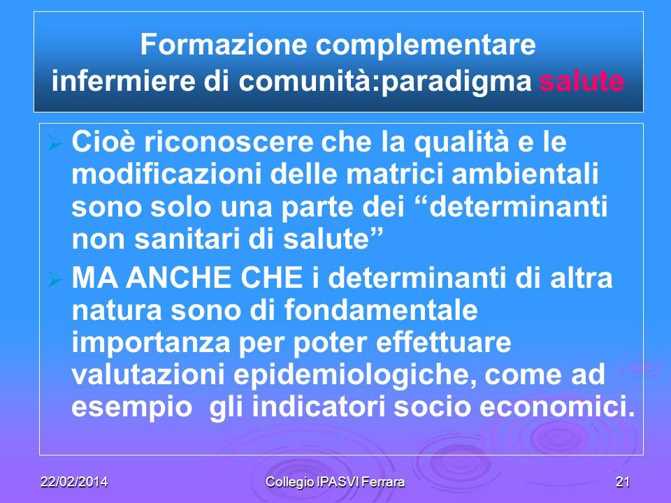 22/02/2014Collegio IPASVI Ferrara21 Cioè riconoscere che la qualità e le modificazioni delle matrici ambientali sono solo una parte dei determinanti n