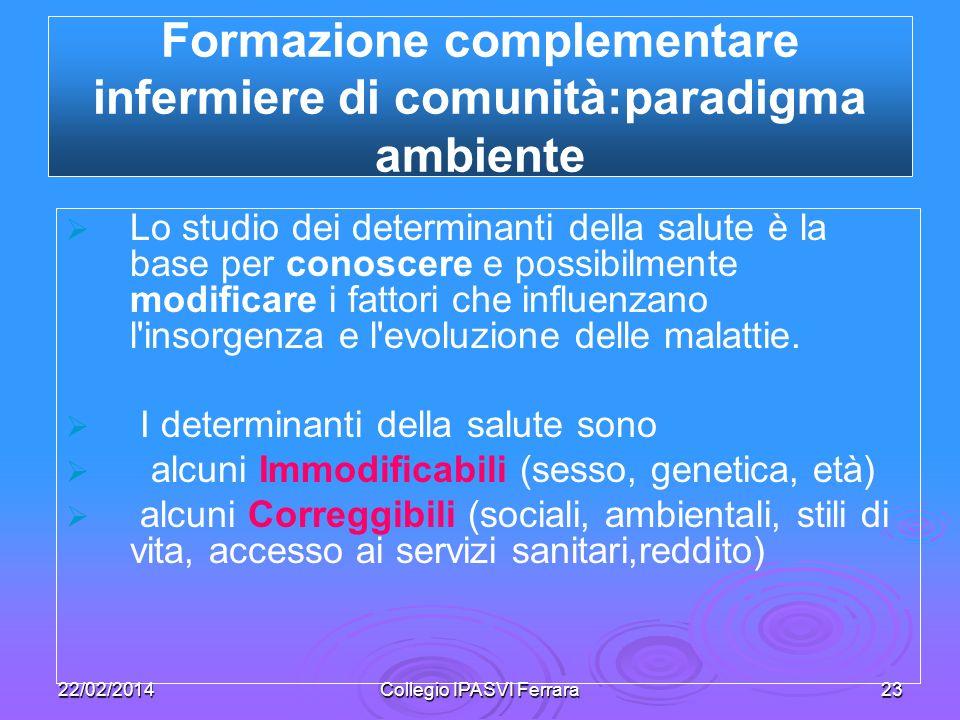 22/02/2014Collegio IPASVI Ferrara23 Lo studio dei determinanti della salute è la base per conoscere e possibilmente modificare i fattori che influenza
