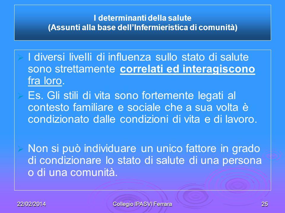 22/02/2014Collegio IPASVI Ferrara25 I diversi livelli di influenza sullo stato di salute sono strettamente correlati ed interagiscono fra loro. Es. Gl