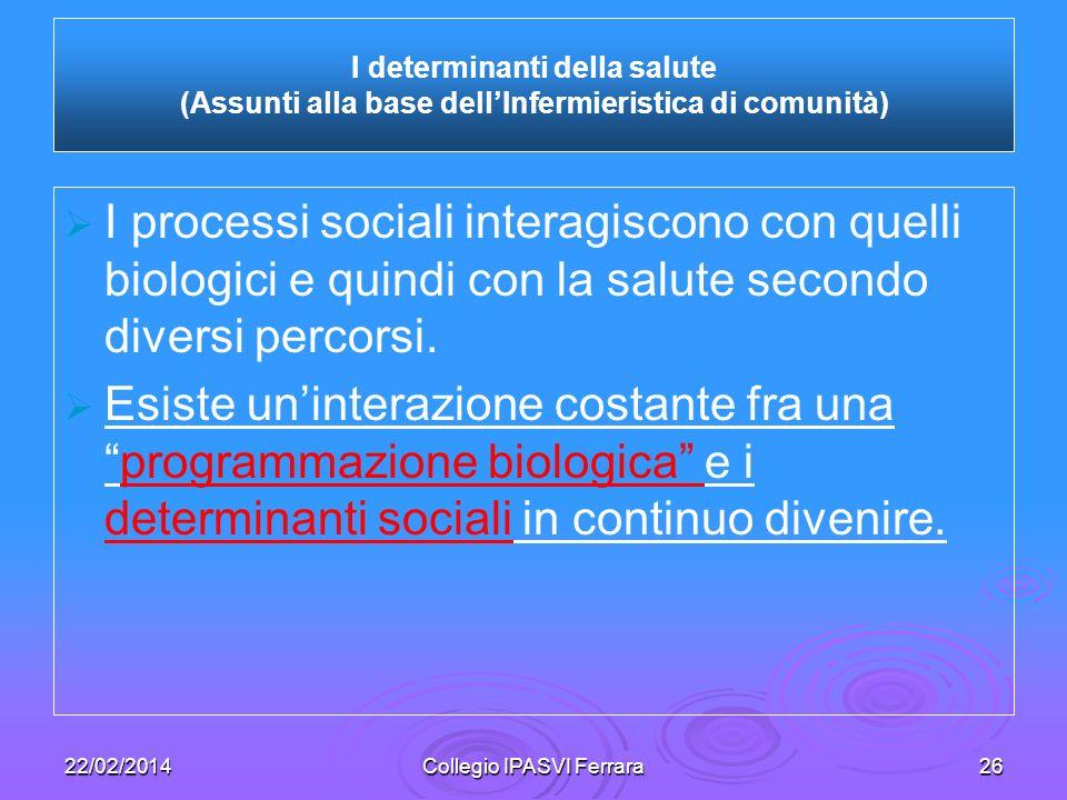 22/02/2014Collegio IPASVI Ferrara26 I processi sociali interagiscono con quelli biologici e quindi con la salute secondo diversi percorsi. Esiste unin