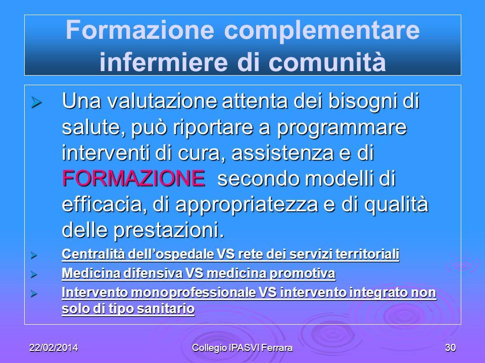 22/02/2014Collegio IPASVI Ferrara30 Formazione complementare infermiere di comunità Una valutazione attenta dei bisogni di salute, può riportare a pro