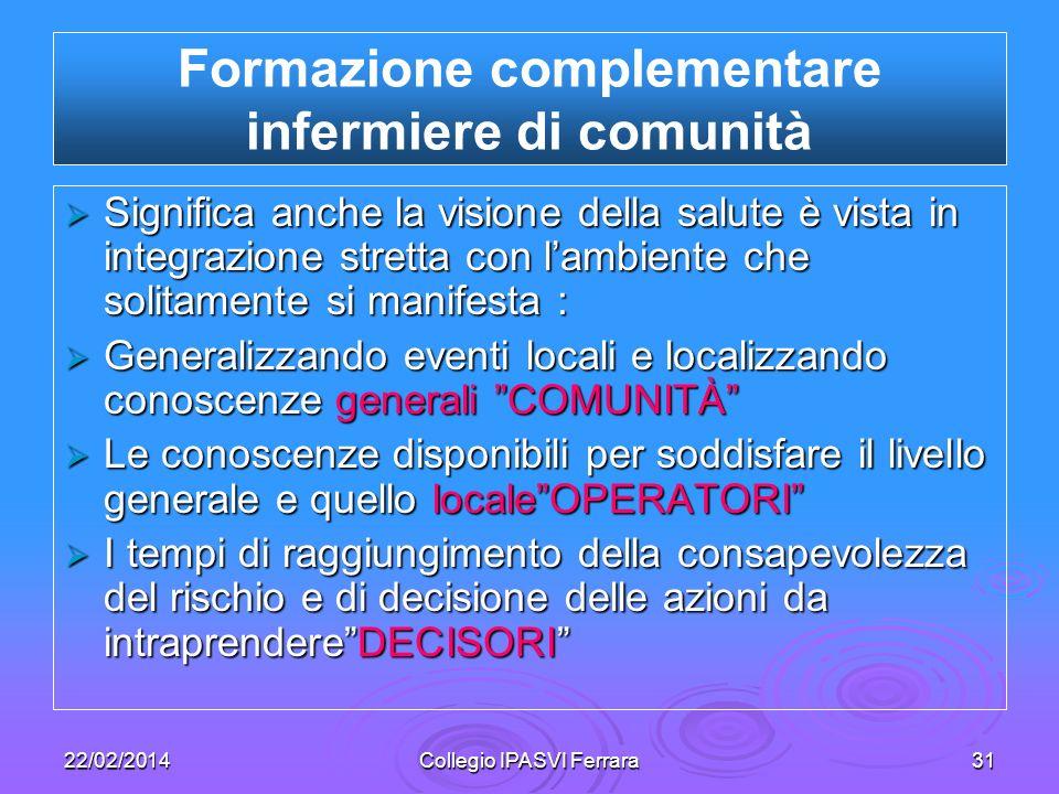22/02/2014Collegio IPASVI Ferrara31 Significa anche la visione della salute è vista in integrazione stretta con lambiente che solitamente si manifesta