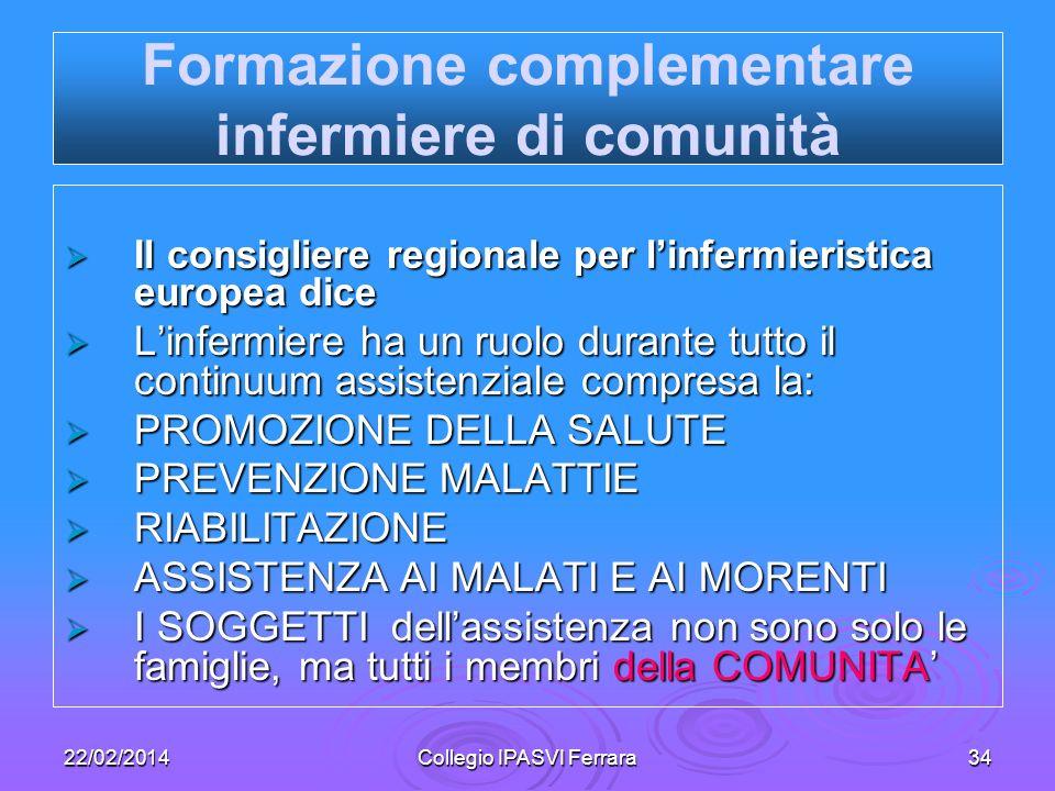 22/02/2014Collegio IPASVI Ferrara34 Formazione complementare infermiere di comunità Il consigliere regionale per linfermieristica europea dice Il cons
