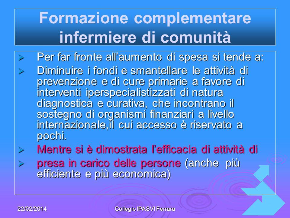 22/02/2014Collegio IPASVI Ferrara40 Formazione complementare infermiere di comunità Per far fronte allaumento di spesa si tende a: Per far fronte alla