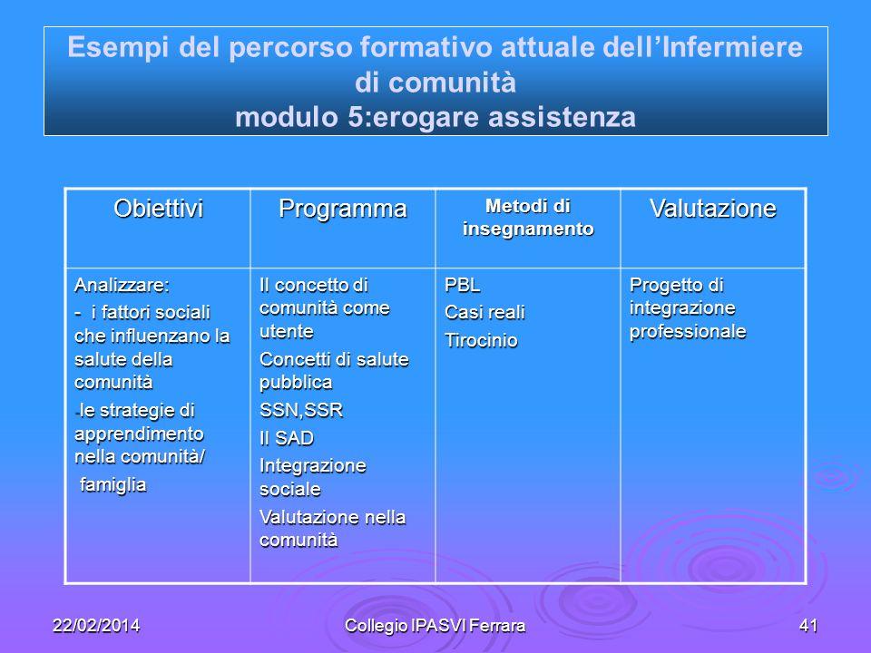 22/02/2014Collegio IPASVI Ferrara41 ObiettiviProgramma Metodi di insegnamento Valutazione Analizzare: - i fattori sociali che influenzano la salute de