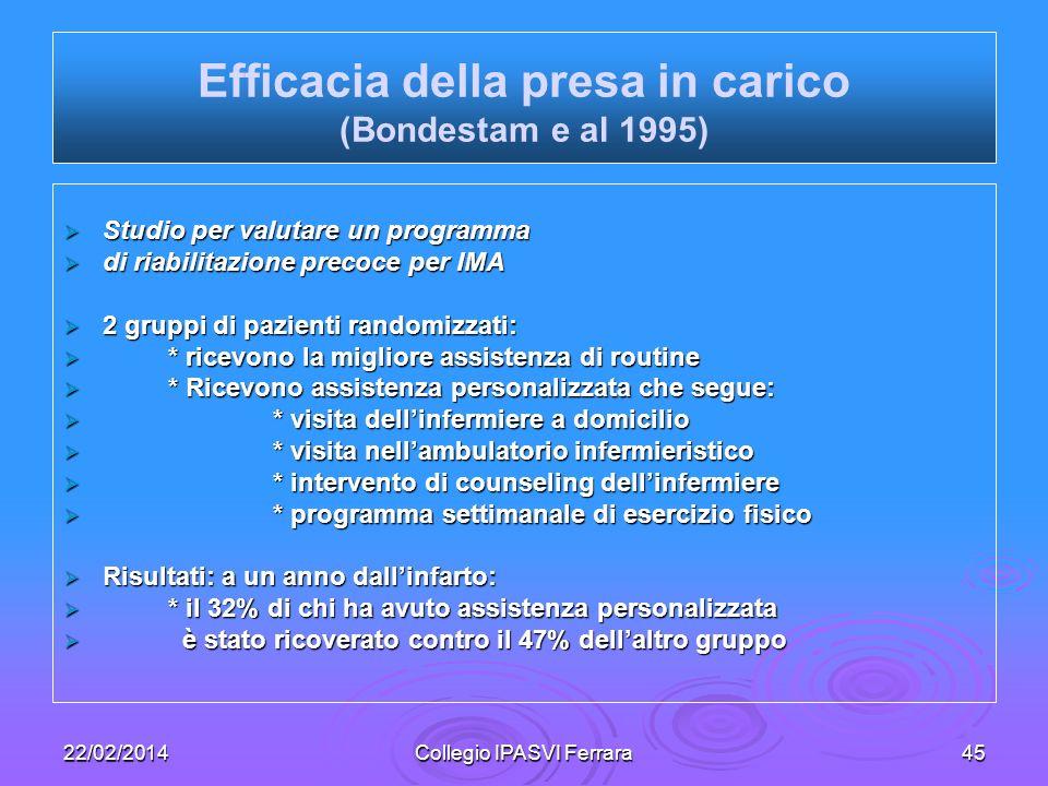 22/02/2014Collegio IPASVI Ferrara45 Studio per valutare un programma Studio per valutare un programma di riabilitazione precoce per IMA di riabilitazi