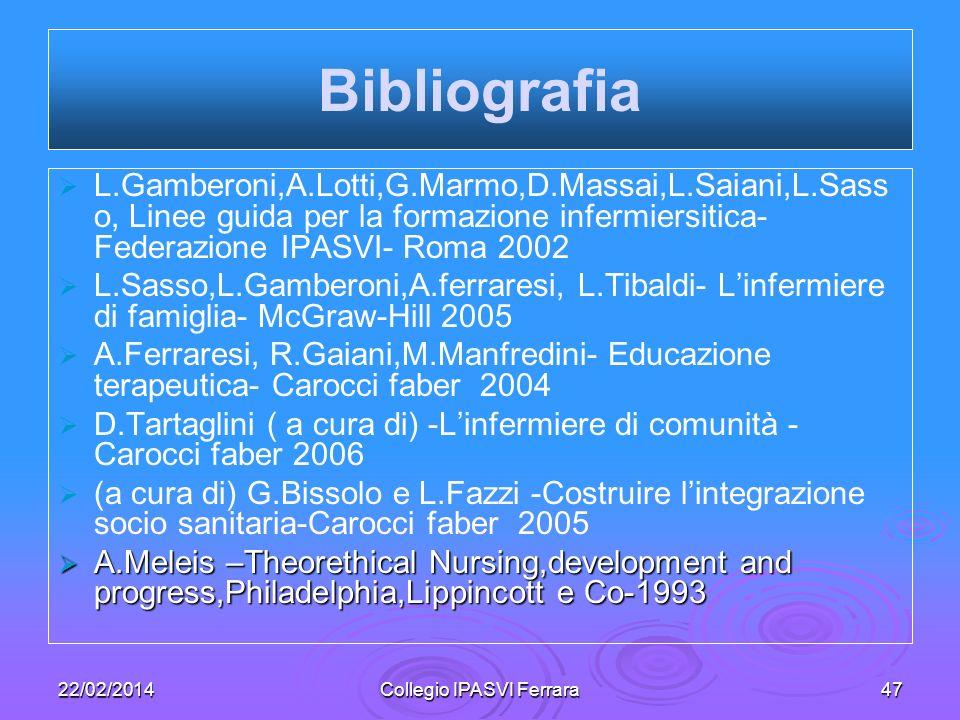 22/02/2014Collegio IPASVI Ferrara47 L.Gamberoni,A.Lotti,G.Marmo,D.Massai,L.Saiani,L.Sass o, Linee guida per la formazione infermiersitica- Federazione