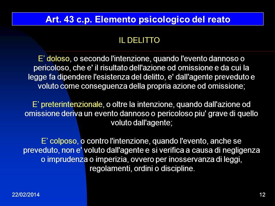 22/02/201412 Art. 43 c.p. Elemento psicologico del reato IL DELITTO E doloso, o secondo l'intenzione, quando l'evento dannoso o pericoloso, che e' il
