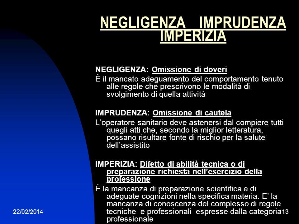 22/02/201413 NEGLIGENZA IMPRUDENZA IMPERIZIA NEGLIGENZA: Omissione di doveri È il mancato adeguamento del comportamento tenuto alle regole che prescri