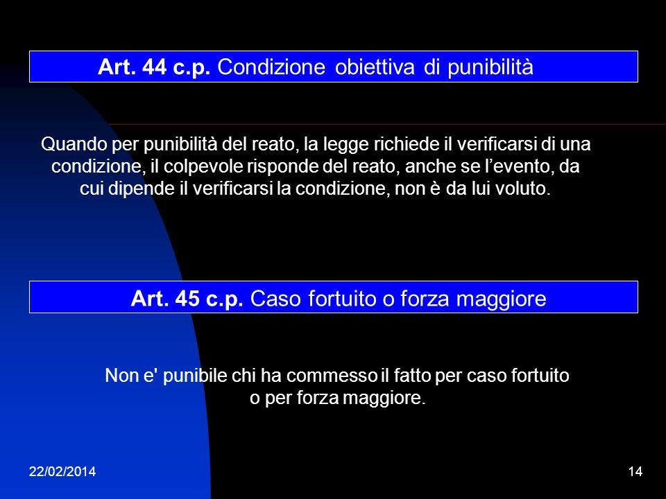 22/02/201414 Art. 44 c.p. Condizione obiettiva di punibilità Quando per punibilità del reato, la legge richiede il verificarsi di una condizione, il c