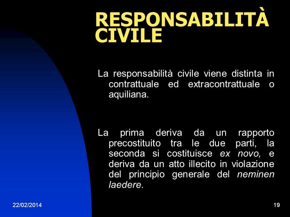 22/02/201419 RESPONSABILITÀ CIVILE La responsabilità civile viene distinta in contrattuale ed extracontrattuale o aquiliana. La prima deriva da un rap