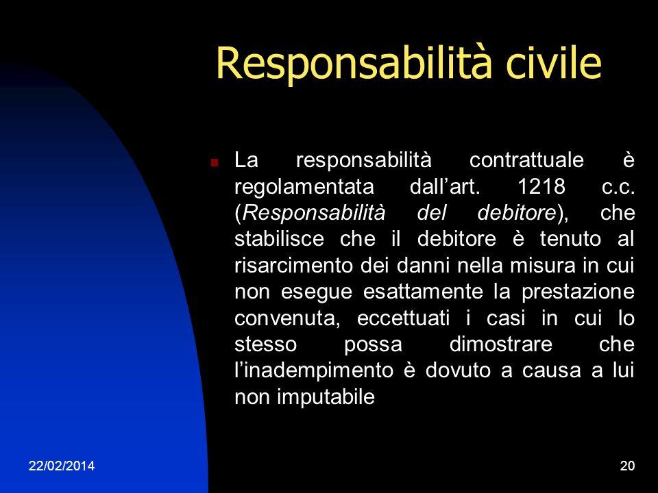 22/02/201420 Responsabilità civile La responsabilità contrattuale è regolamentata dallart. 1218 c.c. (Responsabilità del debitore), che stabilisce che